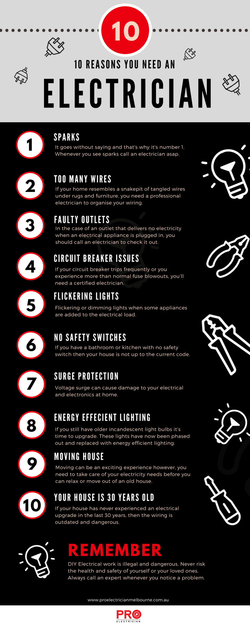 10 Reasons To Call An Electrician By Jones Electrical Services Ltd